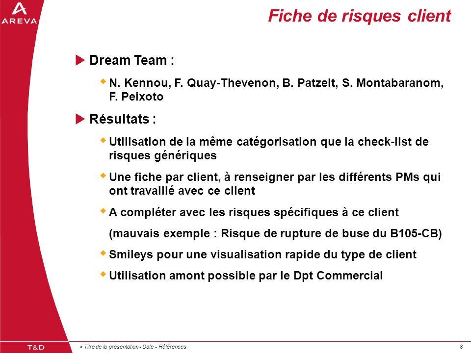 > Titre de la présentation - Date - Références88 Fiche de risques client  Dream Team :  N. Kennou, F. Quay-Thevenon, B. Patzelt, S. Montabaranom, F.