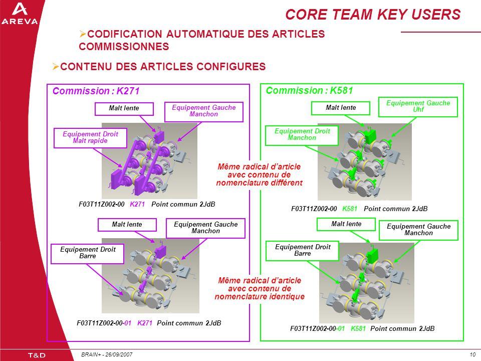 BRAIN+ - 26/09/200710 Commission : K581 Commission : K271 Equipement Gauche Manchon Equipement Droit Malt rapide Malt lente Equipement Droit Barre Equ