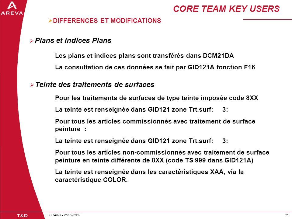 BRAIN+ - 26/09/200711 Les plans et indices plans sont transférés dans DCM21DA La consultation de ces données se fait par GID121A fonction F16  DIFFER