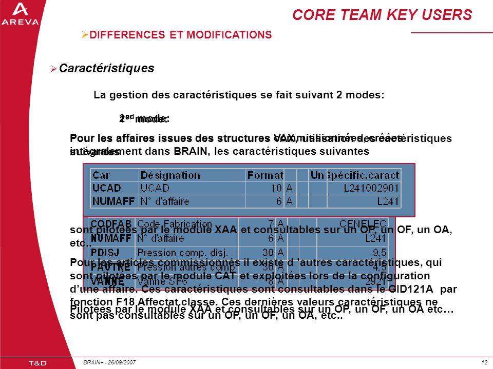BRAIN+ - 26/09/200712 1 er mode: Pour les affaires issues des structures VAX, utilisation des cactéristiques suivantes Pilotées par le module XAA et c