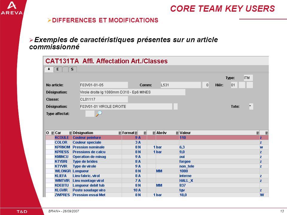 BRAIN+ - 26/09/200713 »  DIFFERENCES ET MODIFICATIONS CORE TEAM KEY USERS  Exemples de caractéristiques présentes sur un article commissionné