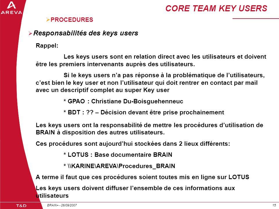 BRAIN+ - 26/09/200715  PROCEDURES CORE TEAM KEY USERS  Responsabilités des keys users Les keys users ont la responsabilité de mettre les procédures