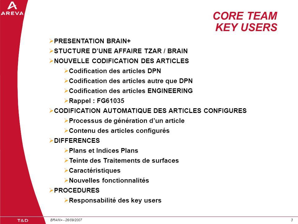 BRAIN+ - 26/09/200733 CORE TEAM KEY USERS  PRESENTATION BRAIN+  STUCTURE D'UNE AFFAIRE TZAR / BRAIN  NOUVELLE CODIFICATION DES ARTICLES  Codificat