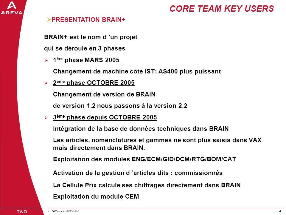 BRAIN+ - 26/09/200744  PRESENTATION BRAIN+ CORE TEAM KEY USERS BRAIN+ est le nom d 'un projet qui se déroule en 3 phases  1 ére phase MARS 2005 Chan