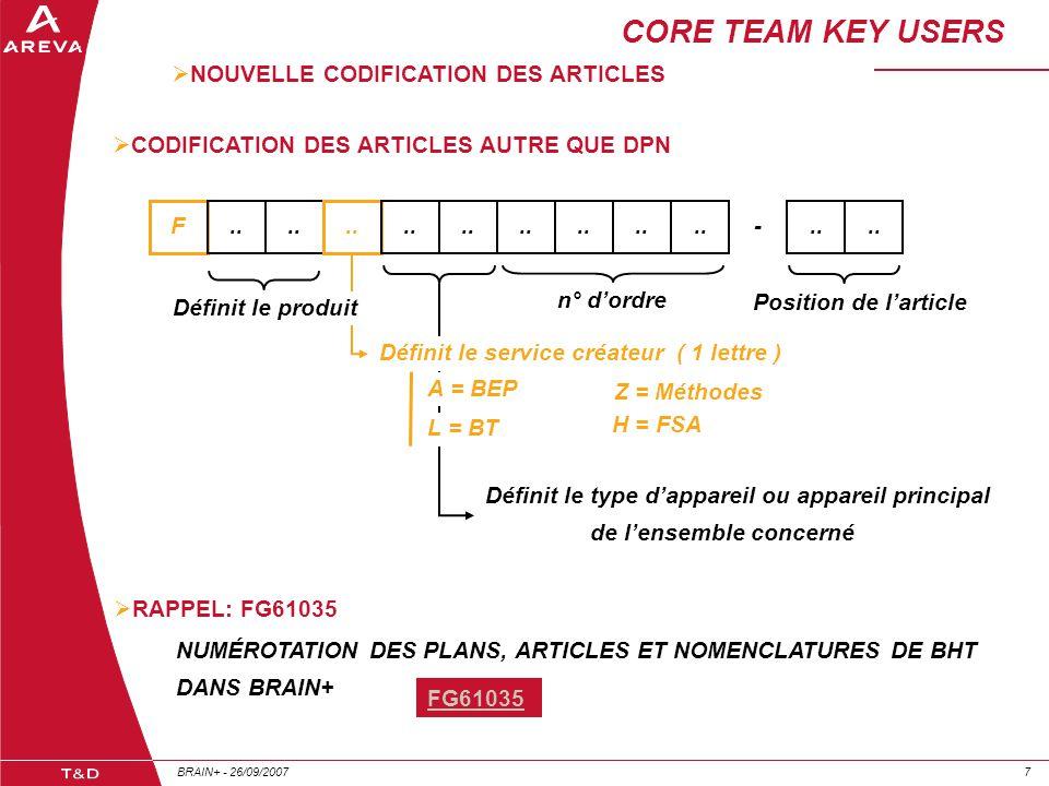 BRAIN+ - 26/09/200777 Définit le service créateur ( 1 lettre ) Définit le produit F.. - Définit le type d'appareil ou appareil principal de l'ensemble