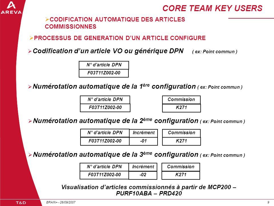 BRAIN+ - 26/09/200799  Numérotation automatique de la 1 ère configuration ( ex: Point commun )  Codification d'un article VO ou générique DPN ( ex: