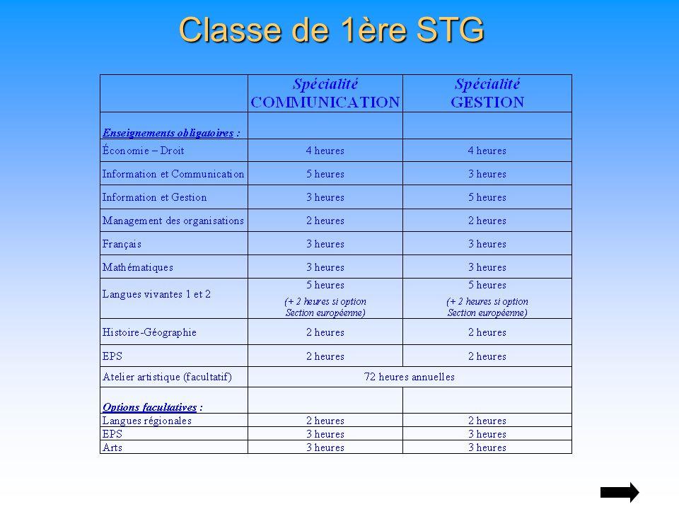 Classe de 1ère STG