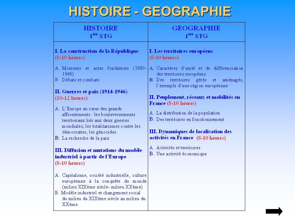 HISTOIRE - GEOGRAPHIE