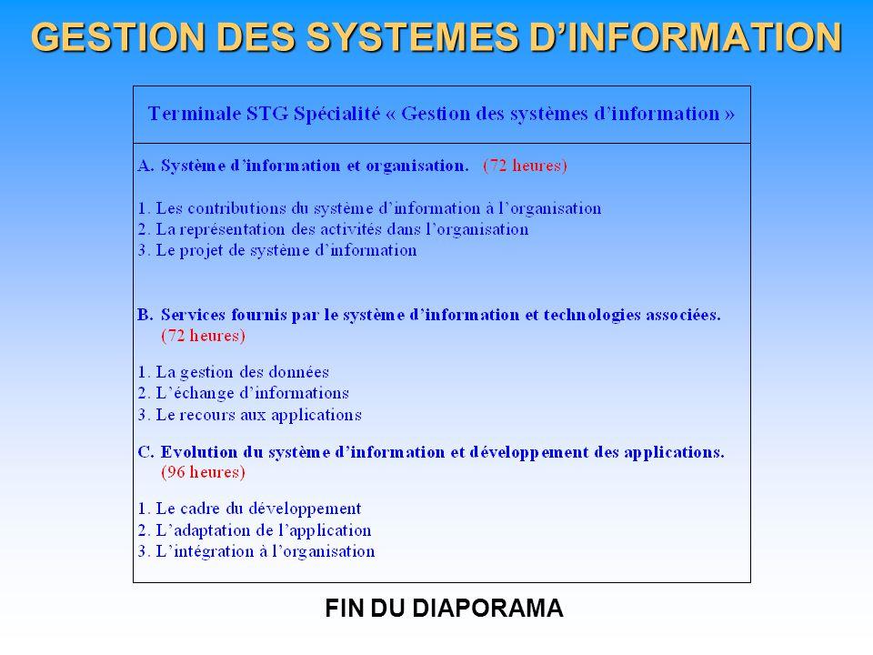 GESTION DES SYSTEMES D'INFORMATION FIN DU DIAPORAMA