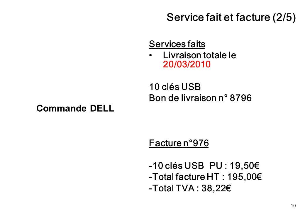 10 Services faits Livraison totale le 20/03/2010 10 clés USB Bon de livraison n° 8796 Facture n°976 -10 clés USB PU : 19,50€ -Total facture HT : 195,0