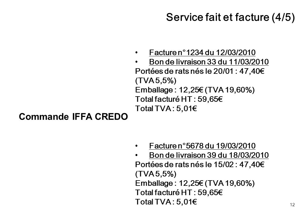 12 Facture n°1234 du 12/03/2010 Bon de livraison 33 du 11/03/2010 Portées de rats nés le 20/01 : 47,40€ (TVA 5,5%) Emballage : 12,25€ (TVA 19,60%) Total facturé HT : 59,65€ Total TVA : 5,01€ Facture n°5678 du 19/03/2010 Bon de livraison 39 du 18/03/2010 Portées de rats nés le 15/02 : 47,40€ (TVA 5,5%) Emballage : 12,25€ (TVA 19,60%) Total facturé HT : 59,65€ Total TVA : 5,01€ Service fait et facture (4/5) Commande IFFA CREDO
