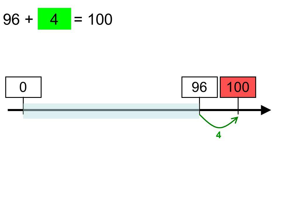 96 + …… = 100 100 4 96 4 0