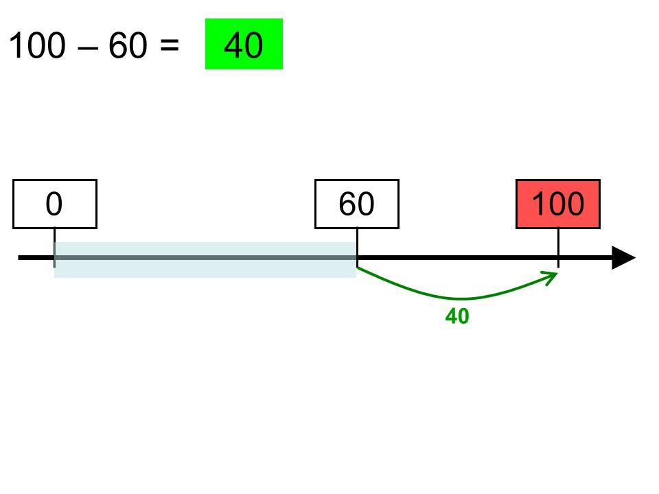 100 – 60 = 100 40 60 40 0