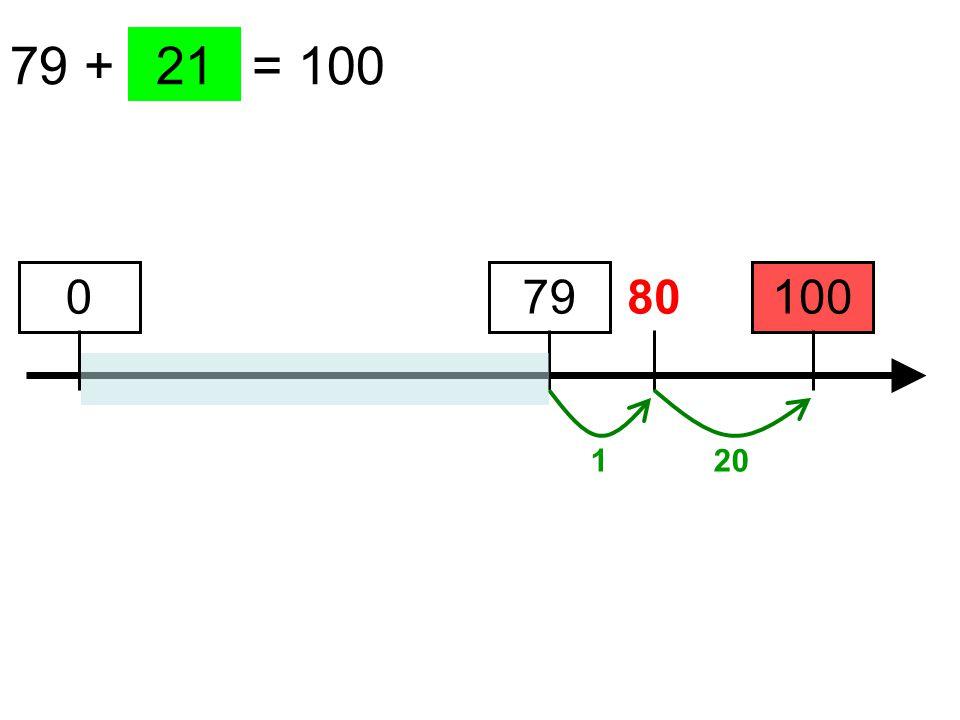 79 + …… = 100 100 21 79 1 0 80 20