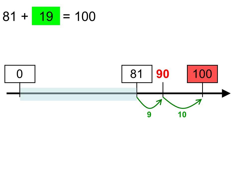 81 + …… = 100 100 19 81 9 0 90 10