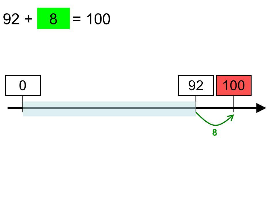 92 + …… = 100 100 8 92 8 0