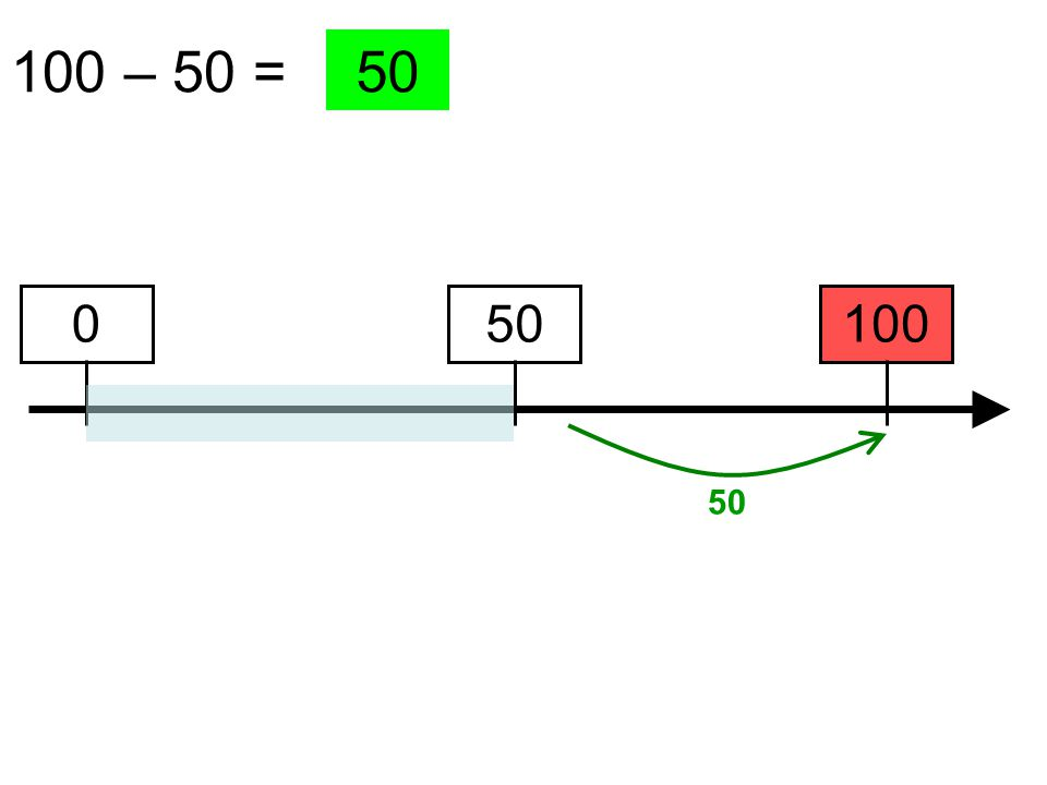 100 – 50 = 100 50 0