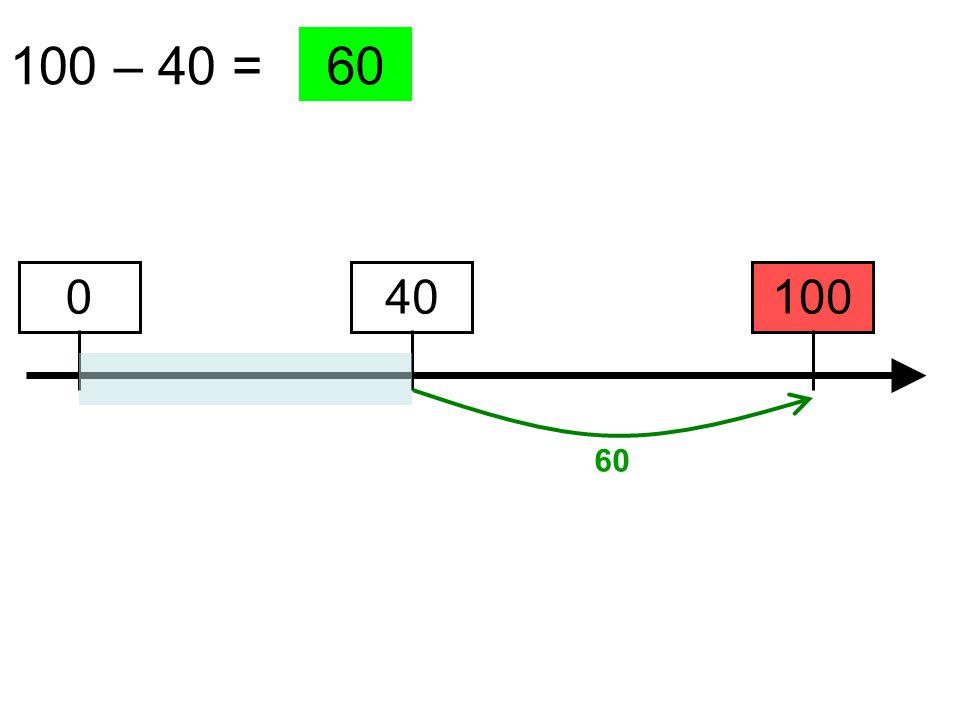 100 – 40 = 100 60 40 60 0