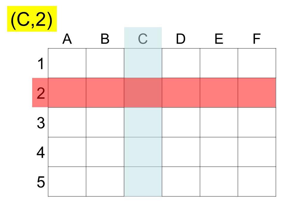 ABCDEF 1 2 3 4 5 (C,2)
