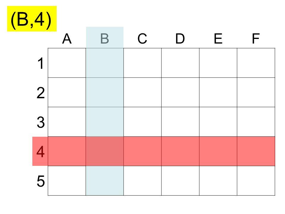 ABCDEF 1 2 3 4 5 (B,4)
