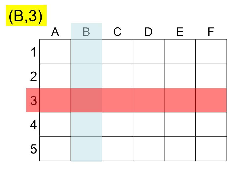 ABCDEF 1 2 3 4 5 (B,3)