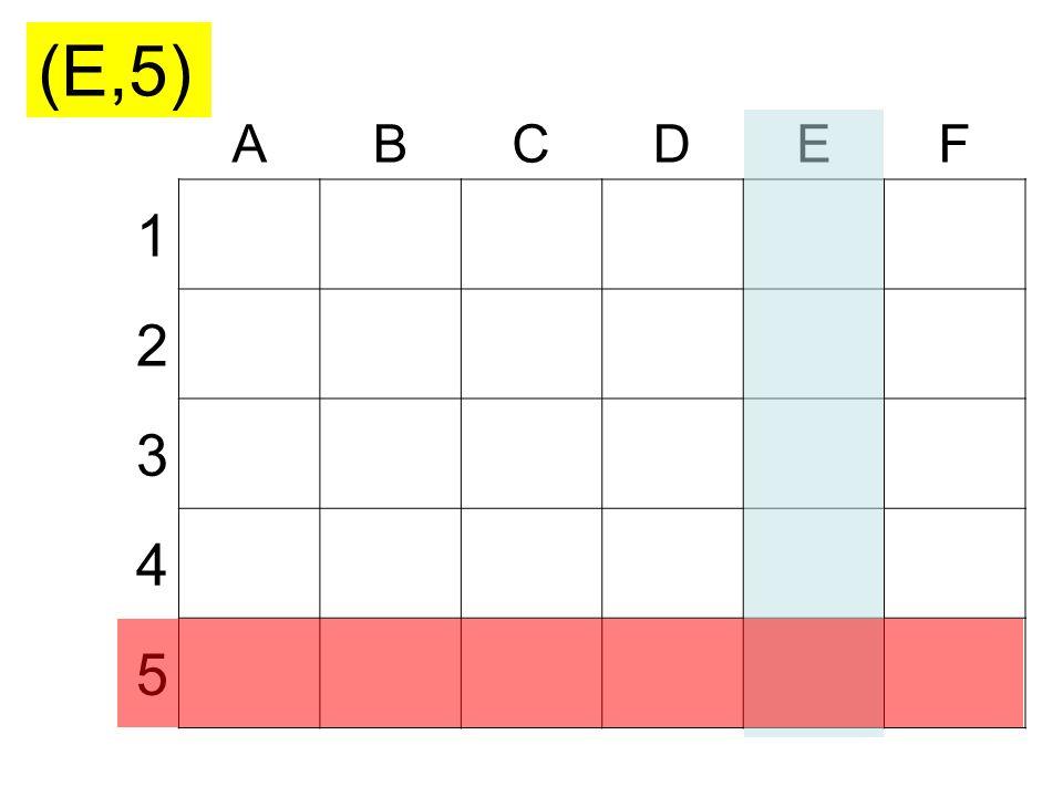 ABCDEF 1 2 3 4 5 (E,5)