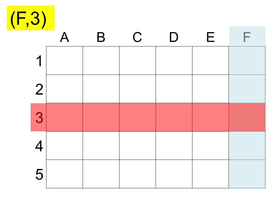 ABCDEF 1 2 3 4 5 (C,4)
