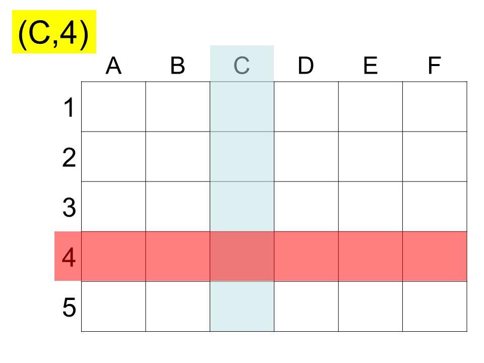 ABCDEF 1 2 3 4 5 (E,1)
