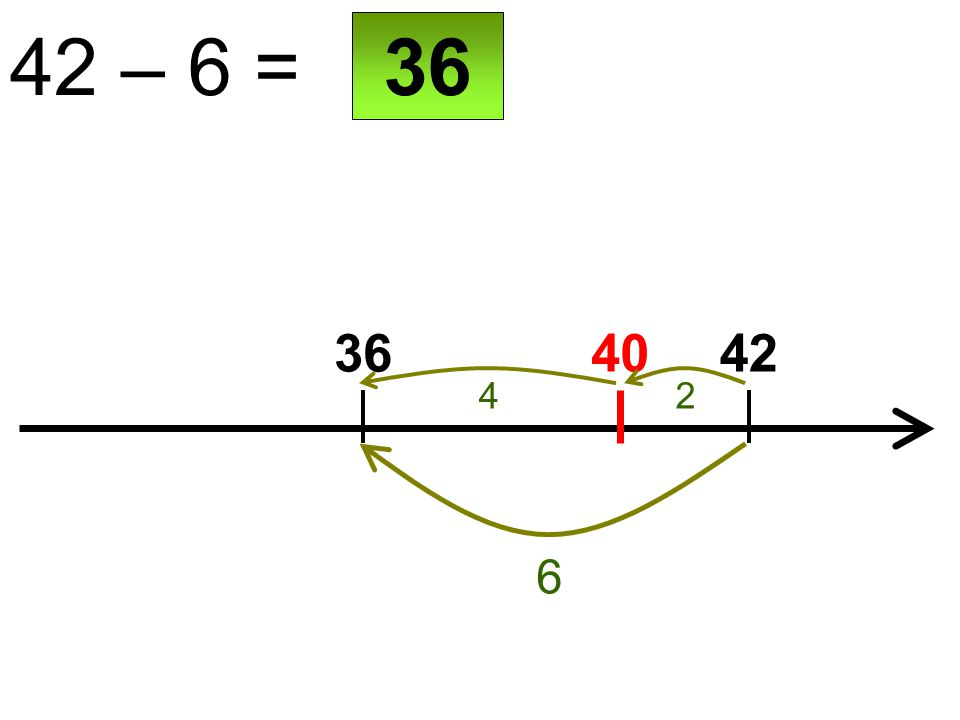 40 42 – 6 = 3642 6 36 24