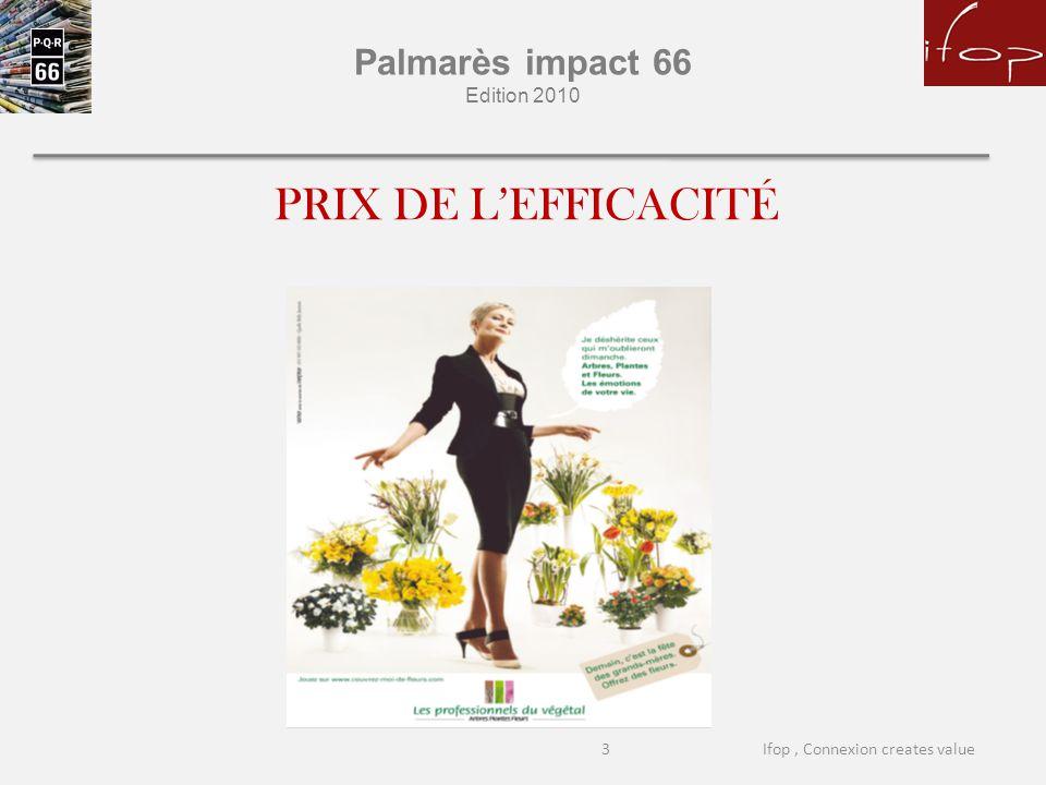 Palmarès impact 66 Edition 2010 PRIX DE L'EFFICACITÉ 3Ifop, Connexion creates value