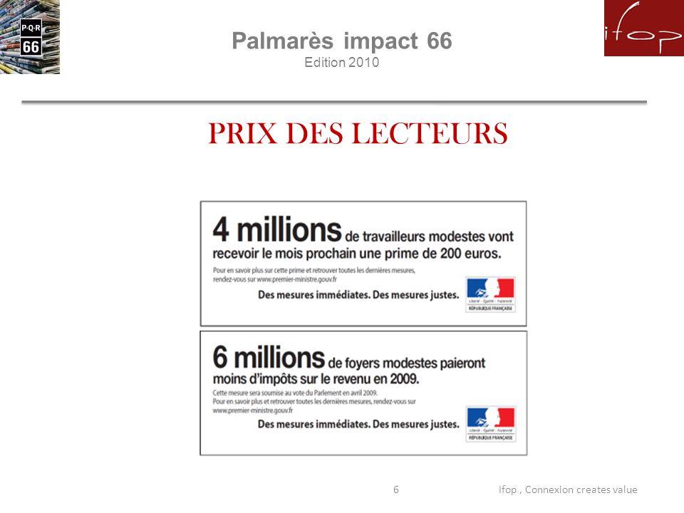Palmarès impact 66 Edition 2010 PRIX DES LECTEURS 6Ifop, Connexion creates value