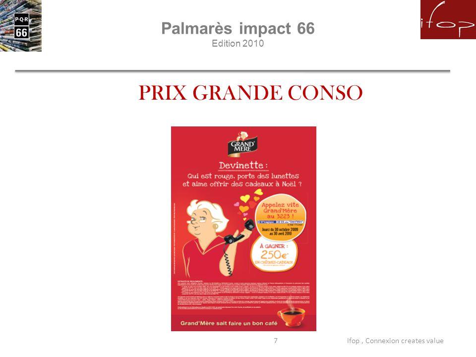 Palmarès impact 66 Edition 2010 PRIX GRANDE CONSO 7Ifop, Connexion creates value