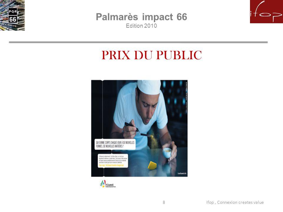 Palmarès impact 66 Edition 2010 PRIX DU PUBLIC 8Ifop, Connexion creates value