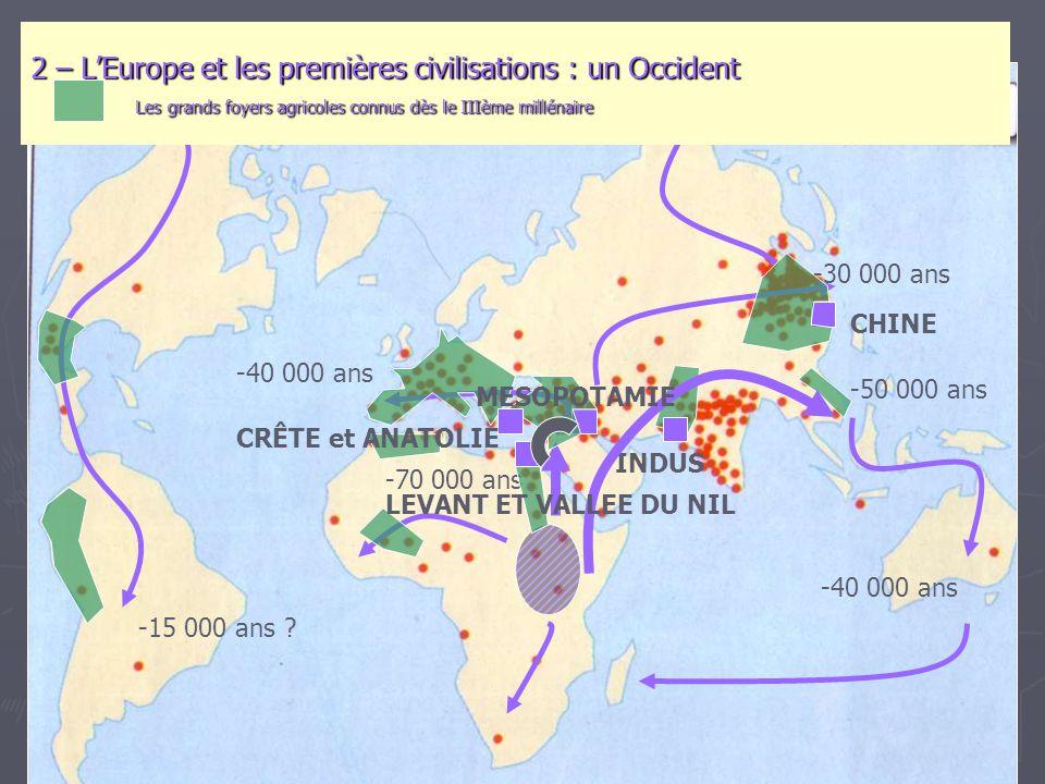 -70 000 ans -50 000 ans -40 000 ans -30 000 ans -15 000 ans ? 2 – L'Europe et les premières civilisations : un Occident Les grands foyers agricoles co