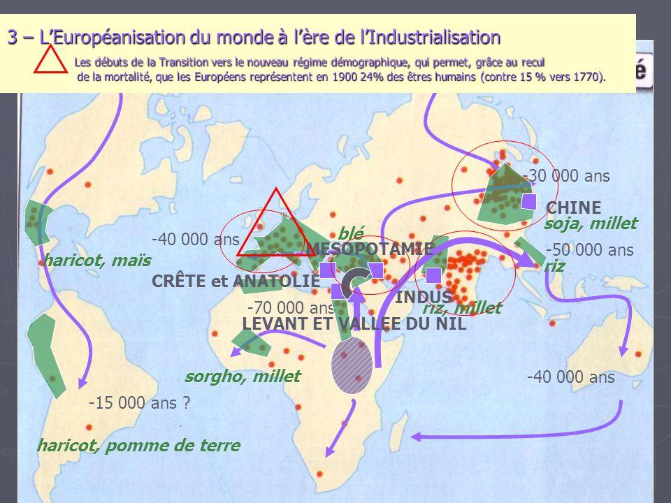 -70 000 ans -50 000 ans -40 000 ans -30 000 ans -15 000 ans ? 3 – L'Européanisation du monde à l'ère de l'Industrialisation Les débuts de la Transitio