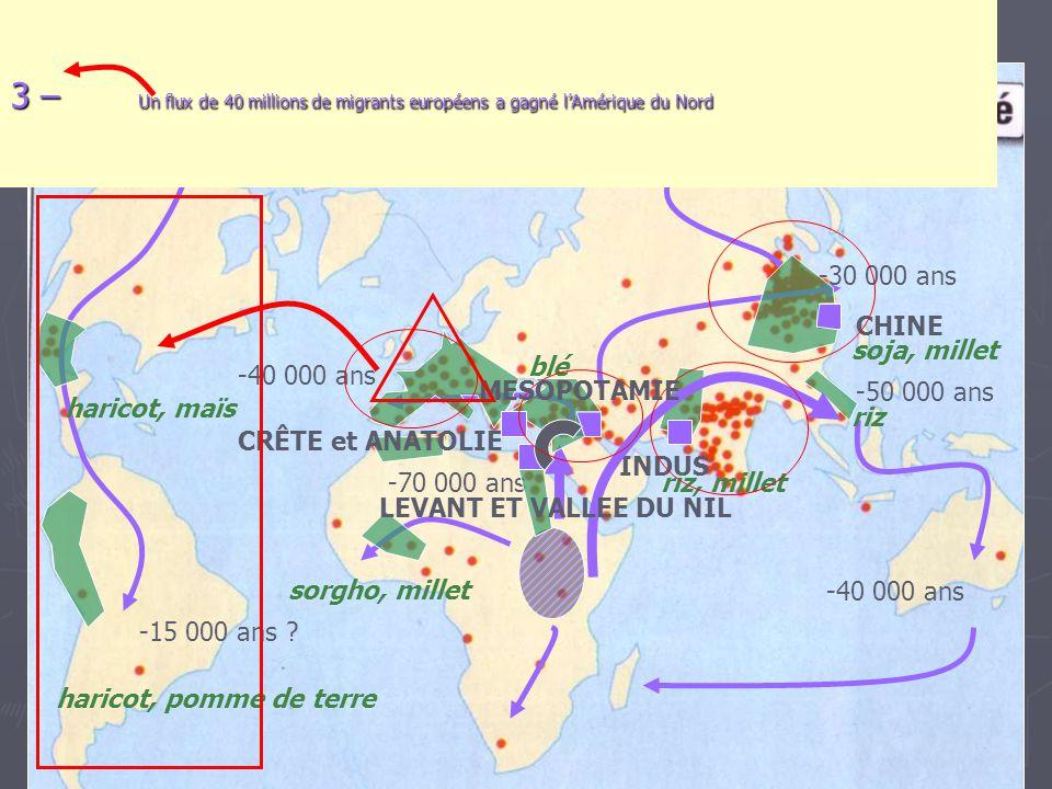 -70 000 ans -50 000 ans -40 000 ans -30 000 ans -15 000 ans ? 3 – Un flux de 40 millions de migrants européens a gagné l'Amérique du Nord CHINE INDUS