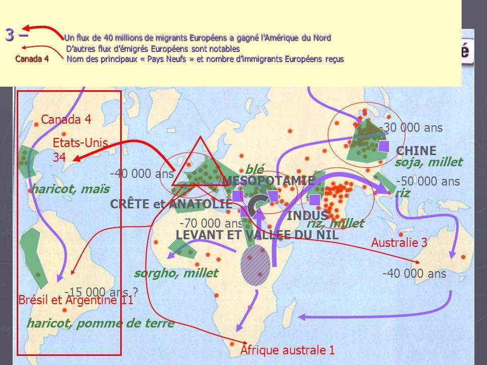 -70 000 ans -50 000 ans -40 000 ans -30 000 ans -15 000 ans ? 3 – Un flux de 40 millions de migrants Européens a gagné l'Amérique du Nord D'autres flu