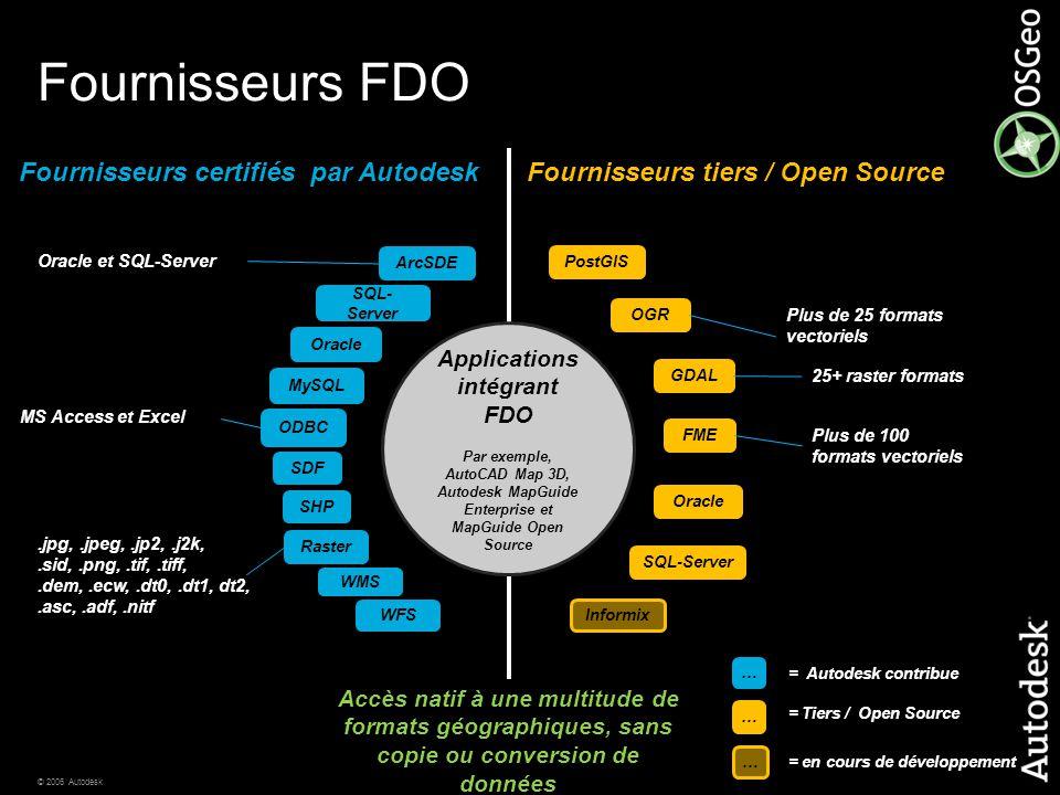 19© 2006 Autodesk Fournisseurs FDO Accès natif à une multitude de formats géographiques, sans copie ou conversion de données Applications intégrant FD