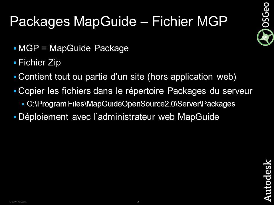 25© 2006 Autodesk Packages MapGuide – Fichier MGP  MGP = MapGuide Package  Fichier Zip  Contient tout ou partie d'un site (hors application web) 
