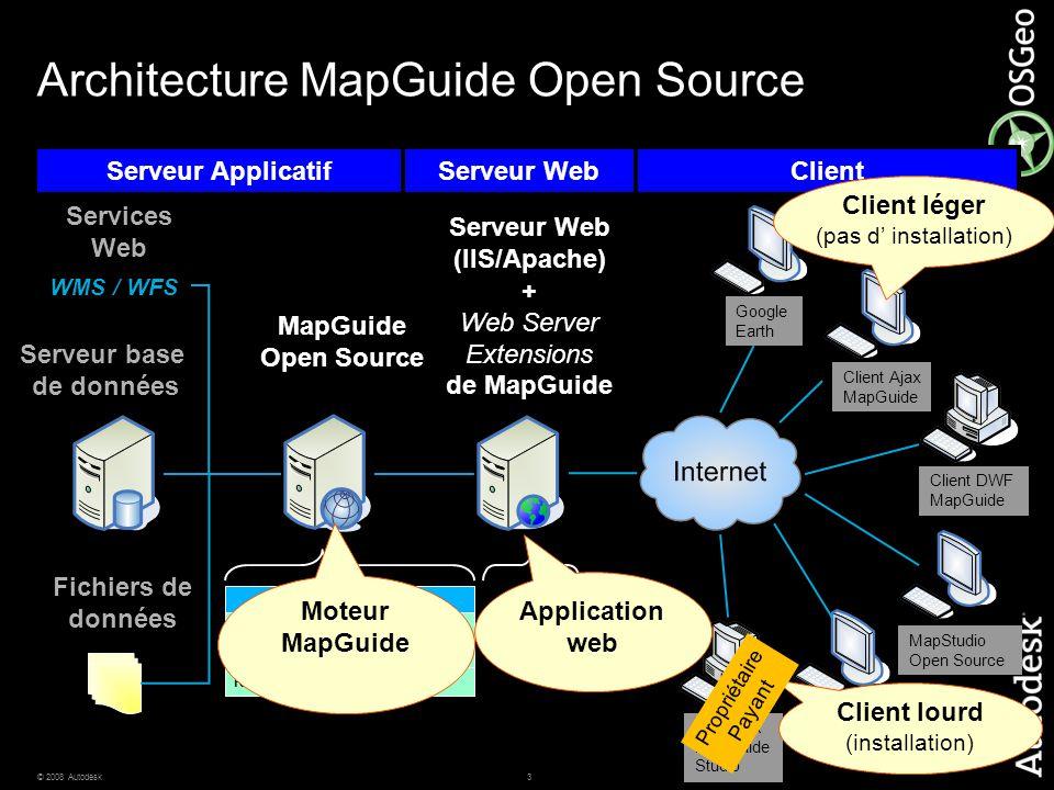 4© 2008 Autodesk MapGuide Web Studio Google Earth Client Ajax MapGuide Client DWF MapGuide MapStudio Open Source Autodesk MapGuide Studio Architecture MapGuide Open Source Services RenderingKMLMapping TileFeatureDrawing ResourceFDOSite Serveur base de données MapGuide Open Source Fichiers de données Services Web WMS / WFS Serveur Web (IIS/Apache) + Web Server Extensions de MapGuide PHP.NET ® Java ® Serveur ApplicatifServeur WebClient