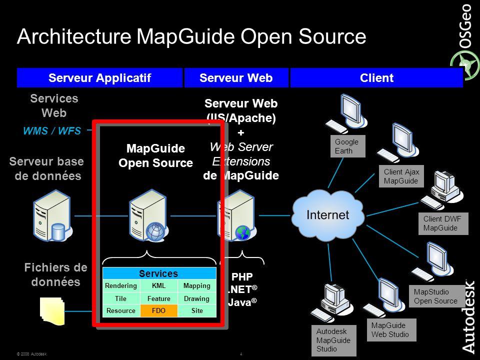 25© 2006 Autodesk Packages MapGuide – Fichier MGP  MGP = MapGuide Package  Fichier Zip  Contient tout ou partie d'un site (hors application web)  Copier les fichiers dans le répertoire Packages du serveur  C:\Program Files\MapGuideOpenSource2.0\Server\Packages  Déploiement avec l'administrateur web MapGuide