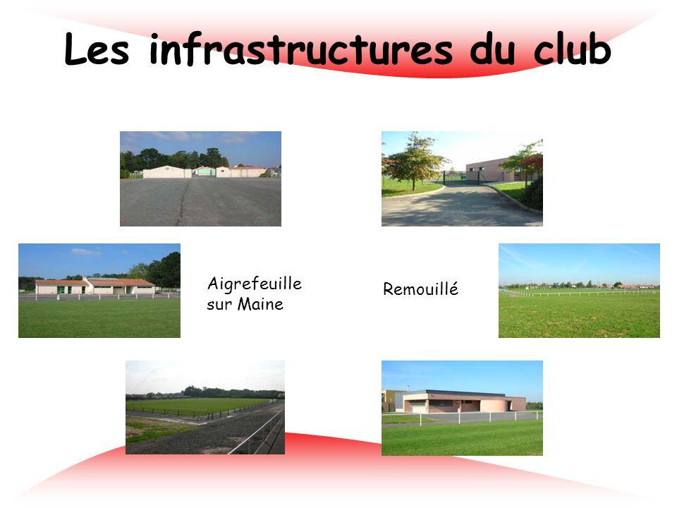 Les infrastructures du club Aigrefeuille sur Maine Remouillé