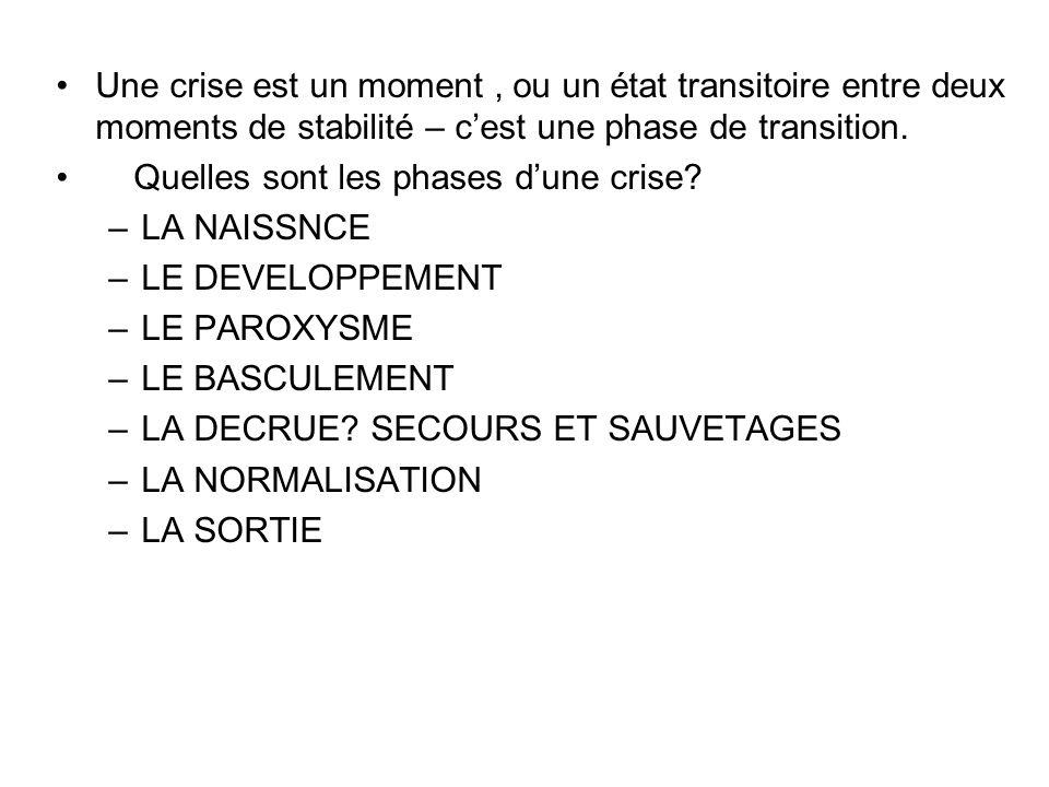 Une crise est un moment, ou un état transitoire entre deux moments de stabilité – c'est une phase de transition. Quelles sont les phases d'une crise?
