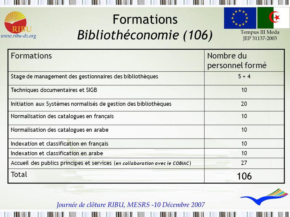 Formations Bibliothéconomie (106) FormationsNombre du personnel formé Stage de management des gestionnaires des bibliothèques5 + 4 Techniques document