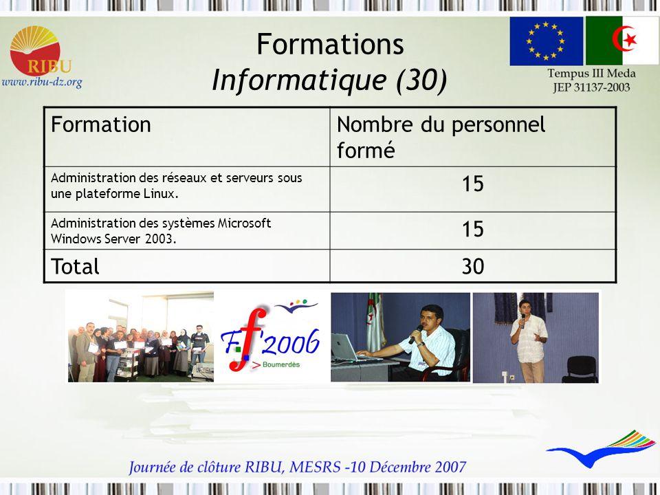Formations Informatique (30) FormationNombre du personnel formé Administration des réseaux et serveurs sous une plateforme Linux. 15 Administration de