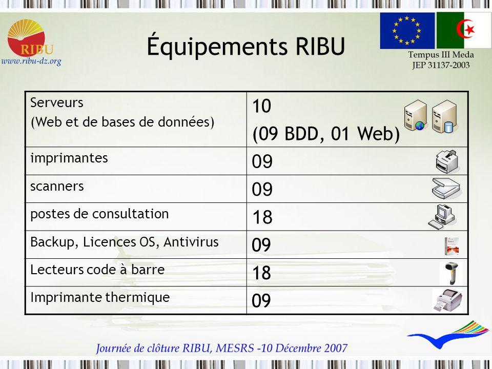 Équipements RIBU Serveurs (Web et de bases de données) 10 (09 BDD, 01 Web) imprimantes 09 scanners 09 postes de consultation 18 Backup, Licences OS, A