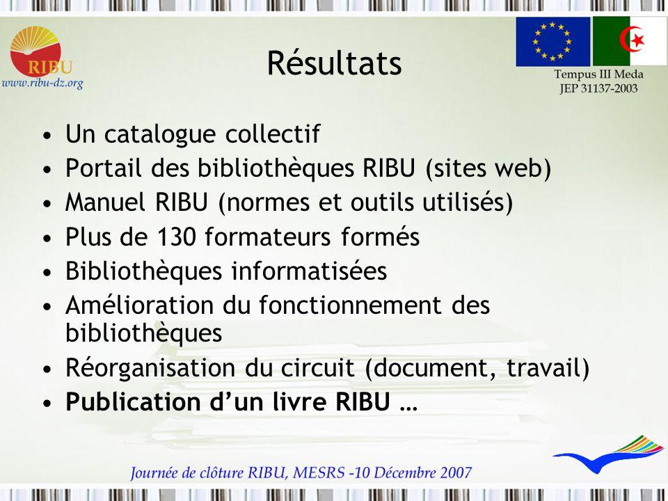 Résultats Un catalogue collectif Portail des bibliothèques RIBU (sites web) Manuel RIBU (normes et outils utilisés) Plus de 130 formateurs formés Bibl