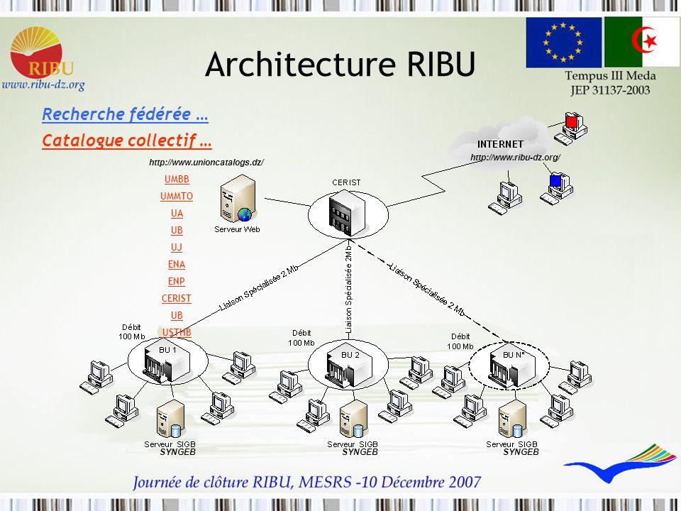 Architecture RIBU SYNGEB http://www.unioncatalogs.dz/ http://www.ribu-dz.org/ UMBB UMMTO UA UB UJ ENA ENP CERIST UB USTHB Recherche fédérée … Catalogu