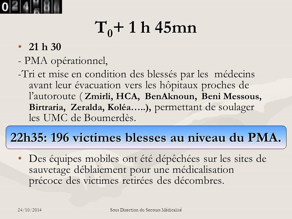 24/10/2014Sous Direction du Secours Médicalisé Les UMC de Boumerdès Le Dr SLIMANI médecin chef des UMC demande l'évacuation des blessés et des décès,L