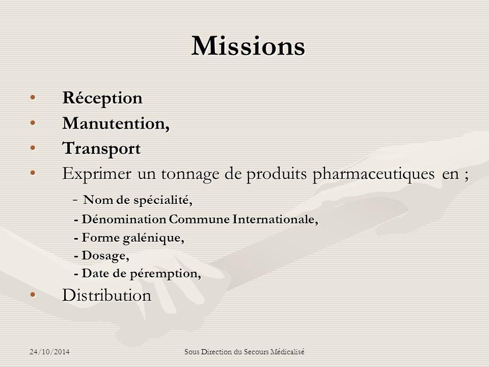 24/10/2014Sous Direction du Secours Médicalisé ETAT DES DONS EN PRODUITS PHARMACEUTIQUES Le vendredi 22 mai 2003 des dons en produits pharmaceutiques